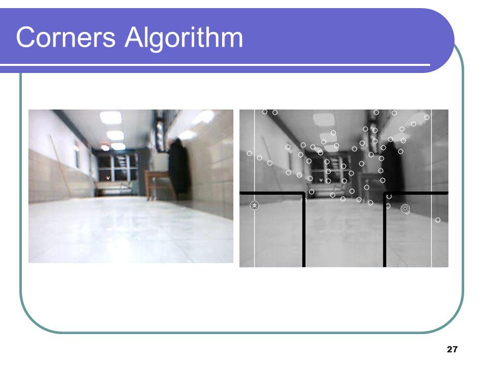 Corners Algorithm 27