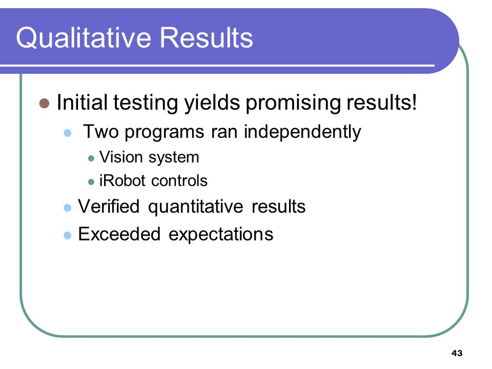 Qualitative Results Initial testing yields promising results.