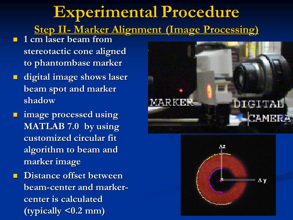 Experimental Procedure Step II- Marker Alignment (Image Processing) 1 cm laser beam from stereotactic cone aligned to phantombase marker 1 cm laser beam from stereotactic cone aligned to phantombase marker digital image shows laser beam spot and marker shadow digital image shows laser beam spot and marker shadow image processed using MATLAB 7.0 by using customized circular fit algorithm to beam and marker image image processed using MATLAB 7.0 by using customized circular fit algorithm to beam and marker image Distance offset between beam-center and marker- center is calculated (typically <0.2 mm) Distance offset between beam-center and marker- center is calculated (typically <0.2 mm)