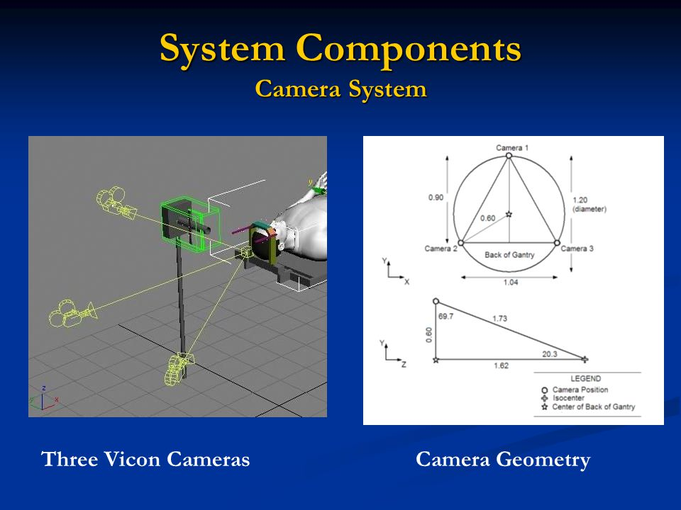 System Components Camera System Three Vicon Cameras Camera Geometry