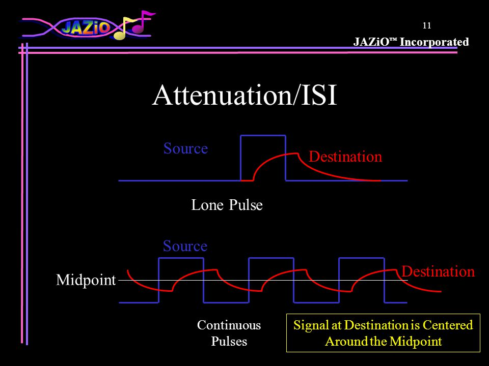 JAZiO ™ Incorporated 10 JAZiO vs Differential So is JAZiO like Differential except with one pin per data bit.