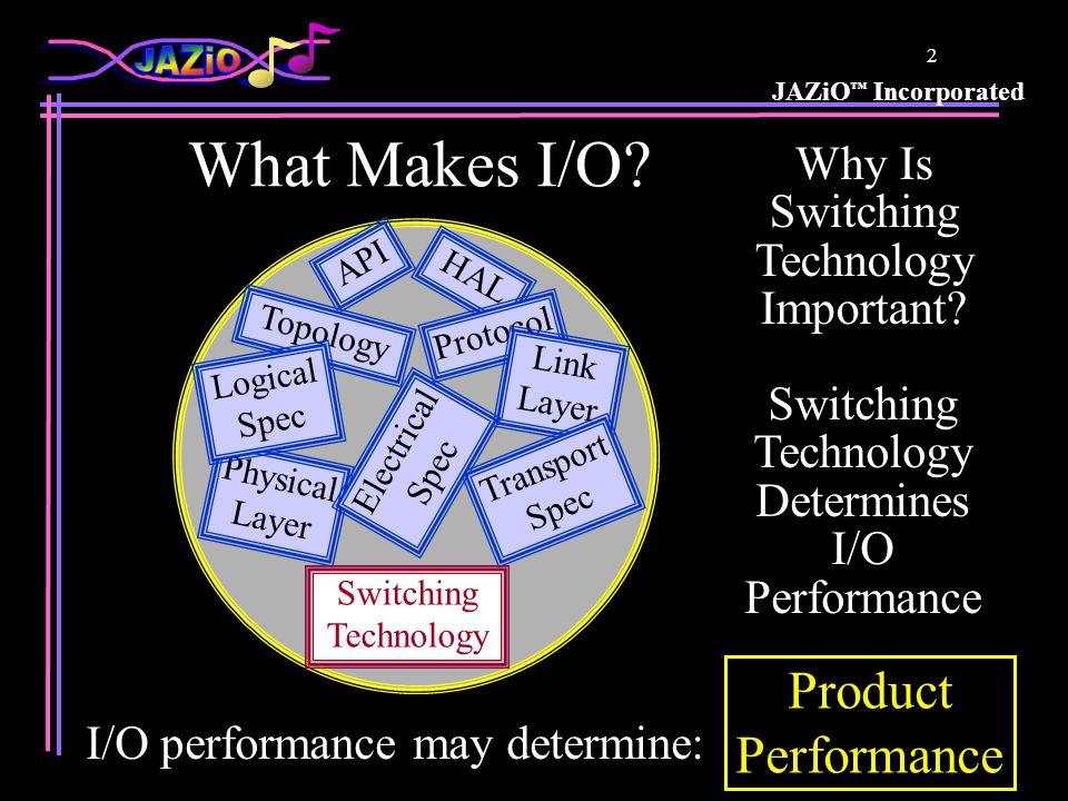 JAZiO ™ Incorporated 2 What Makes I/O.