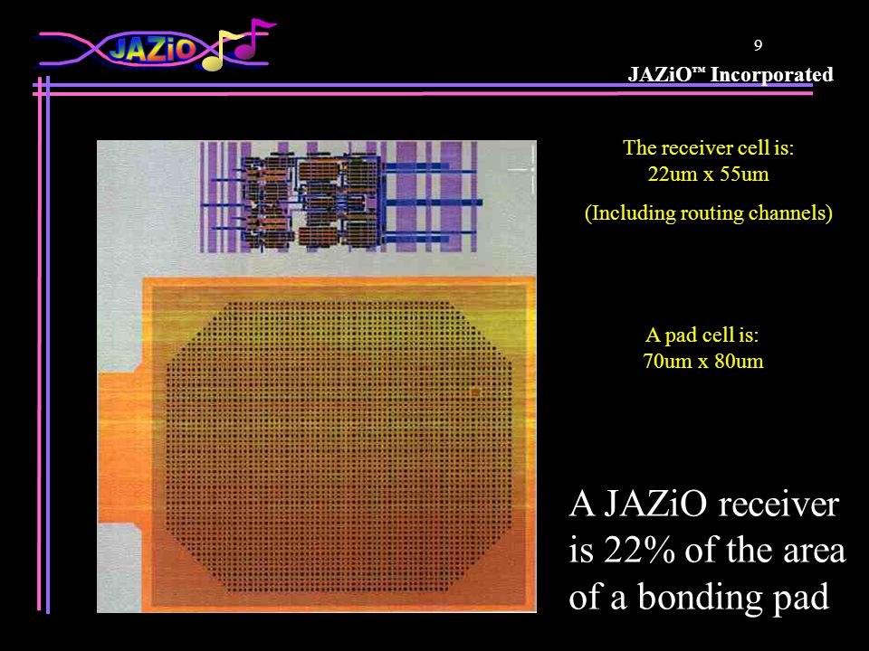 JAZiO ™ Incorporated 9 The receiver cell is: 22um x 55um (Including routing channels) A pad cell is: 70um x 80um A JAZiO receiver is 22% of the area of a bonding pad