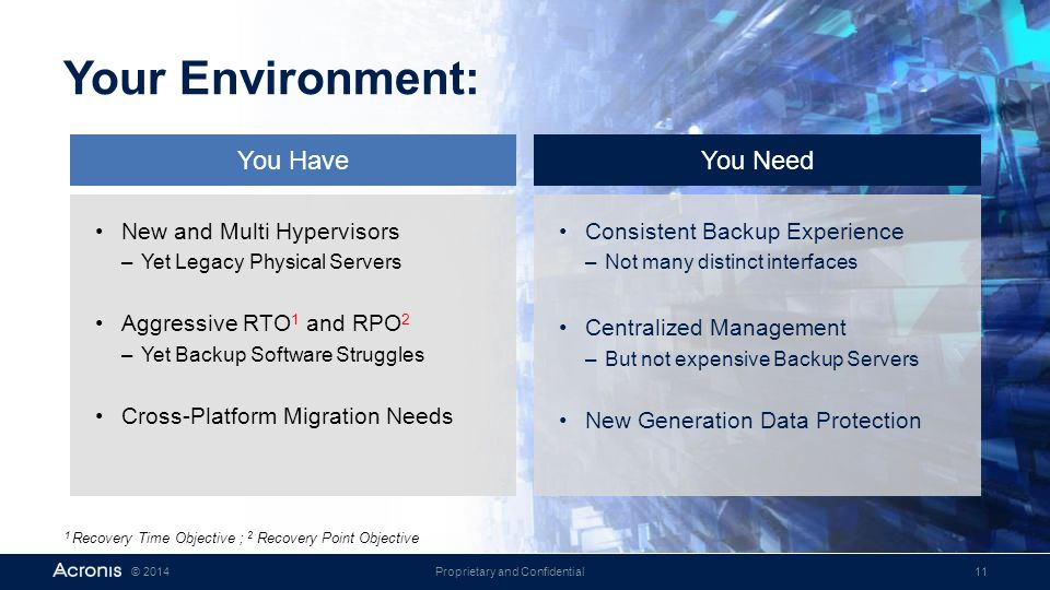 Proprietary and Confidential11© 2014 Your Environment: New and Multi Hypervisors –Yet Legacy Physical Servers Aggressive RTO 1 and RPO 2 –Yet Backup S