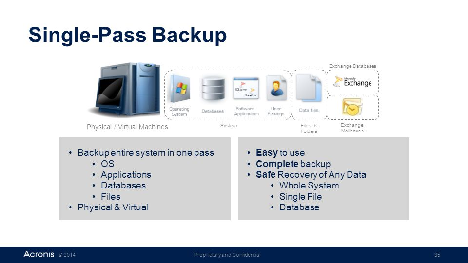 Proprietary and Confidential35© 2014 Physical / Virtual Machines SystemFiles & Folders Exchange Databases Exchange Mailboxes Single-Pass Backup Backup