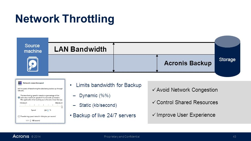 Proprietary and Confidential43© 2014 Network Throttling LAN Bandwidth Acronis Backup Limits bandwidth for Backup –Dynamic (%) –Static (kb/second) Back