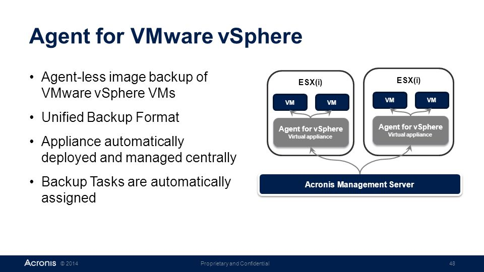 Proprietary and Confidential48© 2014 Agent for VMware vSphere Agent-less image backup of VMware vSphere VMs Unified Backup Format Appliance automatica