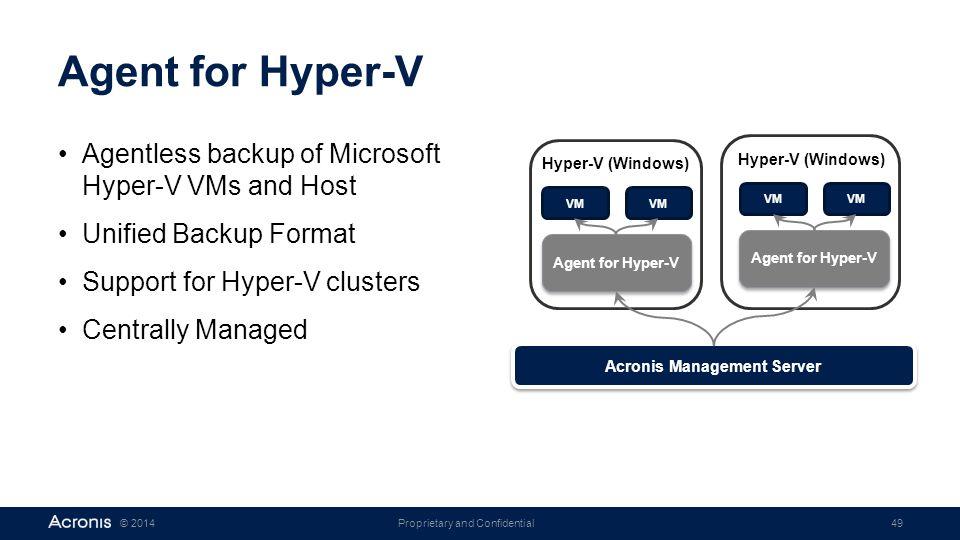 Proprietary and Confidential49© 2014 Hyper-V (Windows) Agent for Hyper-V VM Hyper-V (Windows) Agent for Hyper-V VM Acronis Management Server Agent for Hyper-V Agentless backup of Microsoft Hyper-V VMs and Host Unified Backup Format Support for Hyper-V clusters Centrally Managed