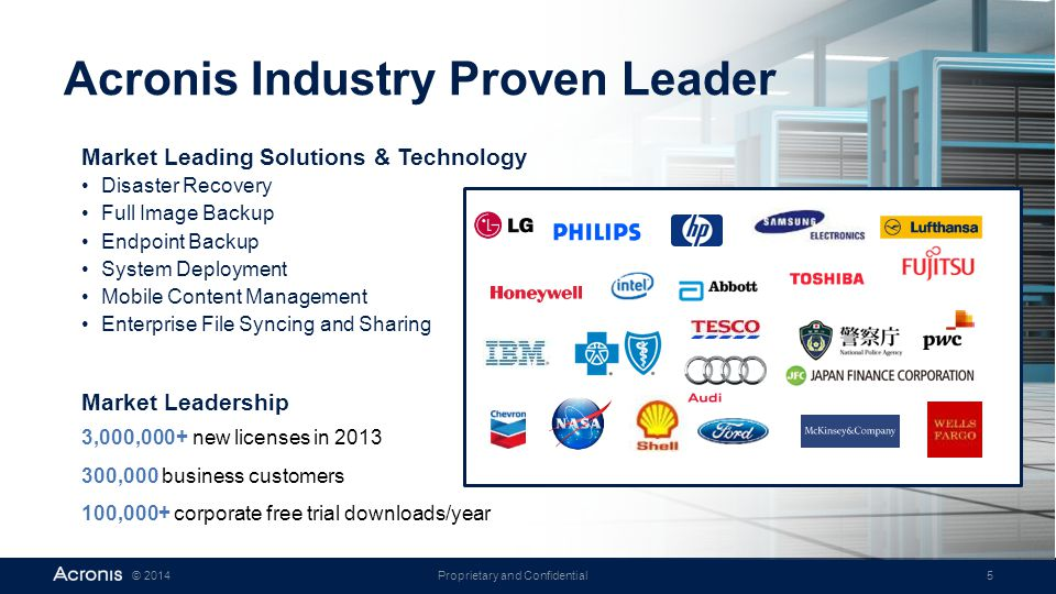Proprietary and Confidential5© 2014 Acronis Industry Proven Leader Market Leading Solutions & Technology Disaster Recovery Full Image Backup Endpoint