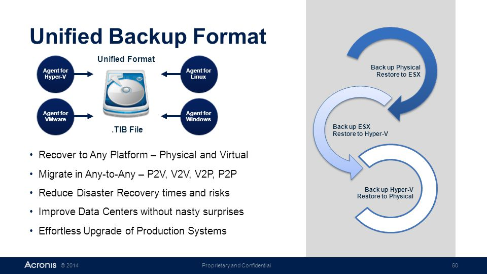 Proprietary and Confidential60© 2014 Unified Format.TIB File Agent for Linux Agent for Windows Agent for VMware Agent for Hyper-V Back up Physical Restore to ESX Back up ESX Restore to Hyper-V Back up Hyper-V Restore to Physical Recover to Any Platform – Physical and Virtual Migrate in Any-to-Any – P2V, V2V, V2P, P2P Reduce Disaster Recovery times and risks Improve Data Centers without nasty surprises Effortless Upgrade of Production Systems Unified Backup Format
