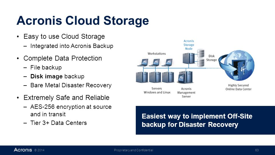 Proprietary and Confidential63© 2014 Acronis Cloud Storage Easy to use Cloud Storage –Integrated into Acronis Backup Complete Data Protection –File ba