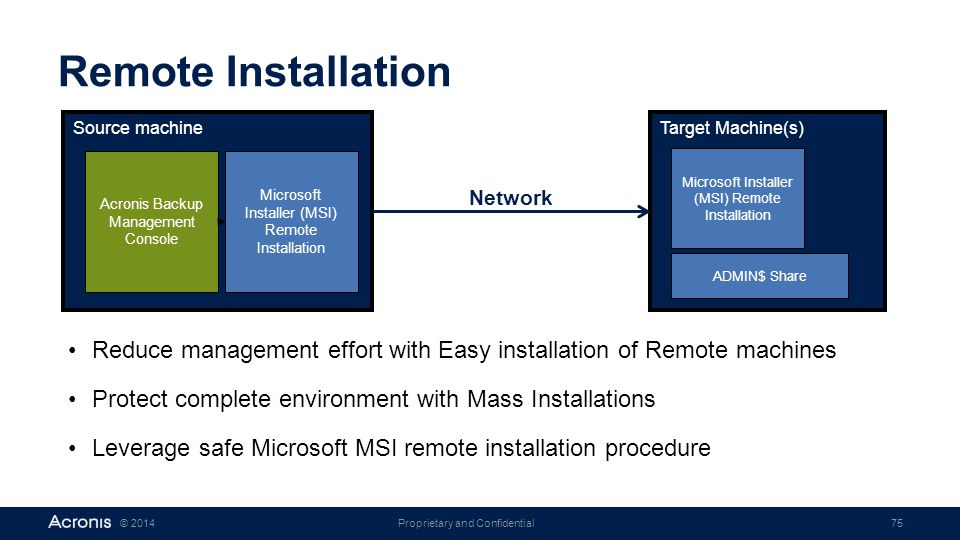 Proprietary and Confidential75© 2014 Remote Installation Source machineTarget Machine(s) Network Acronis Backup Management Console Microsoft Installer