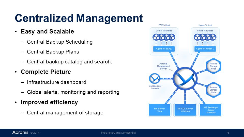 Proprietary and Confidential76© 2014 Centralized Management Easy and Scalable –Central Backup Scheduling –Central Backup Plans –Central backup catalog
