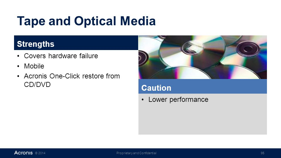 Proprietary and Confidential95© 2014 Tape and Optical Media Strengths Covers hardware failure Mobile Acronis One-Click restore from CD/DVD Caution Low