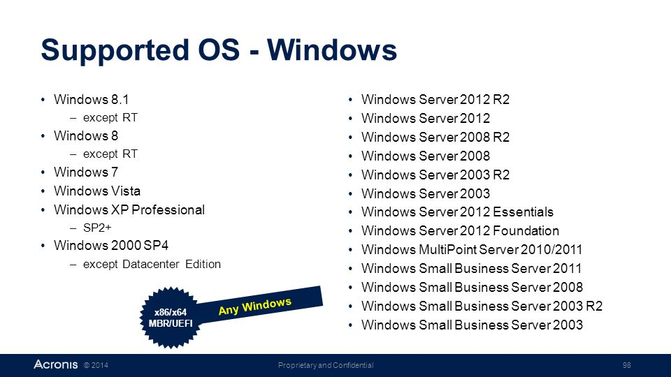 Proprietary and Confidential98© 2014 Supported OS - Windows Windows 8.1 –except RT Windows 8 –except RT Windows 7 Windows Vista Windows XP Professiona