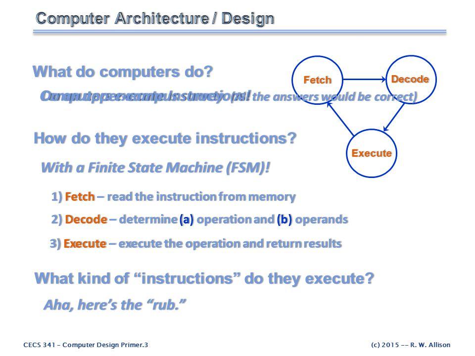CECS 341 – Computer Design Primer.3(c) 2015 -- R. W. Allison What do computers do?What do computers do? Computers execute Instructions!Computers execu
