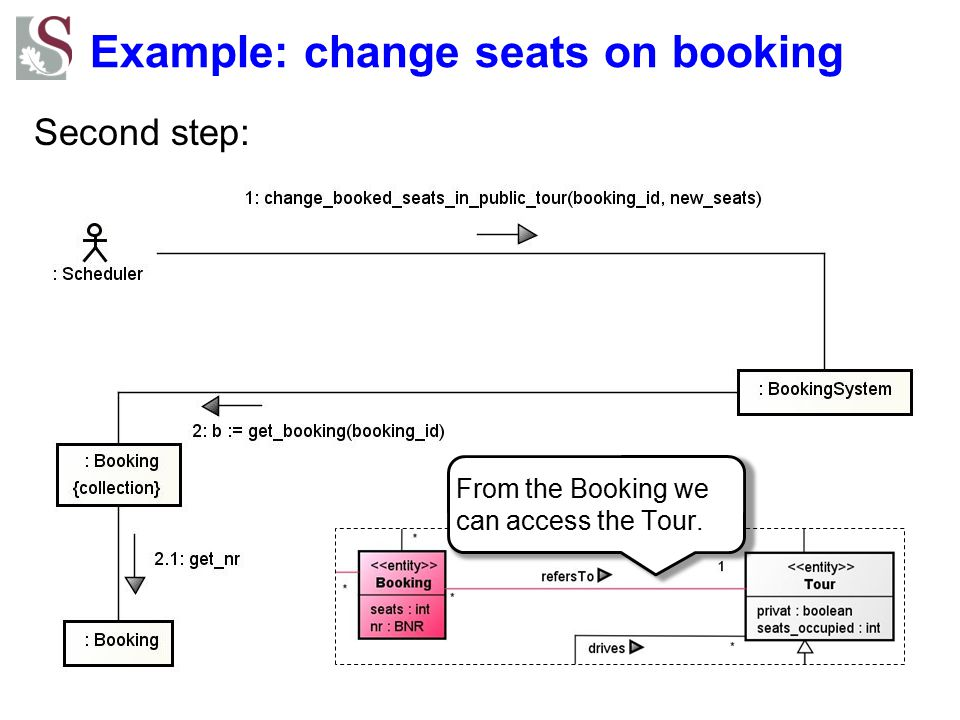Example: change seats on booking Second step: From the Booking we can access the Tour.