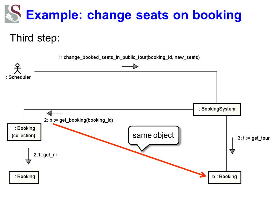 Example: change seats on booking Third step: same object