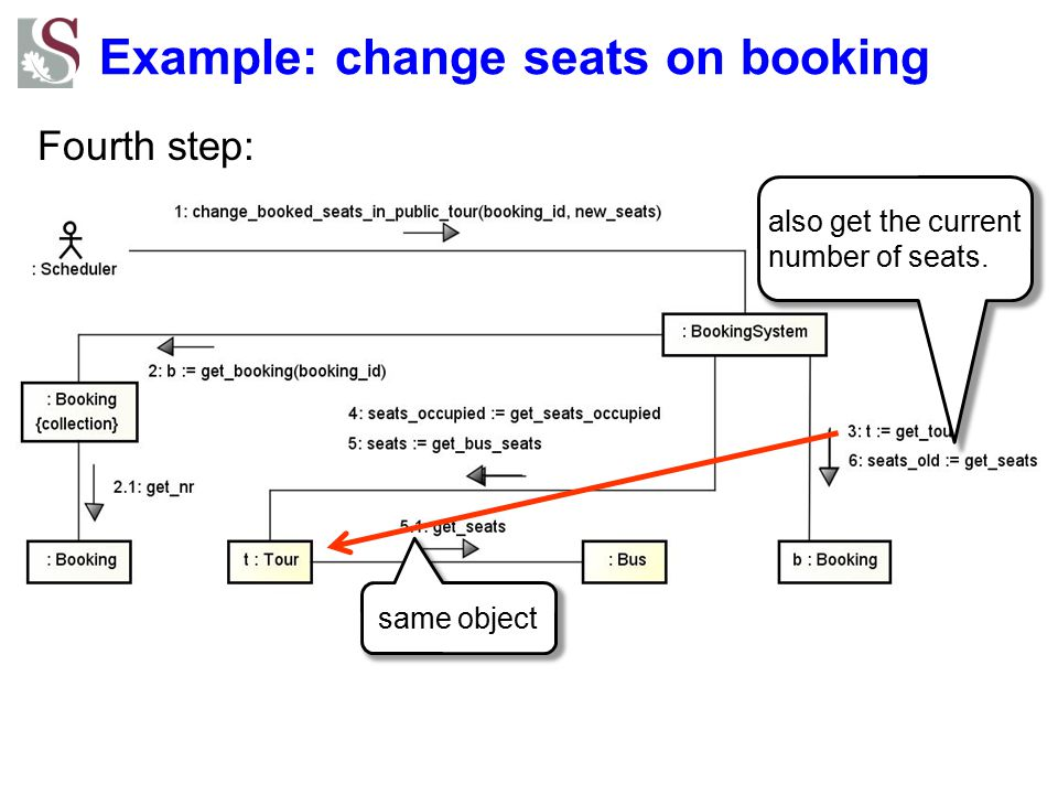 Example: change seats on booking Fourth step: also get the current number of seats. same object