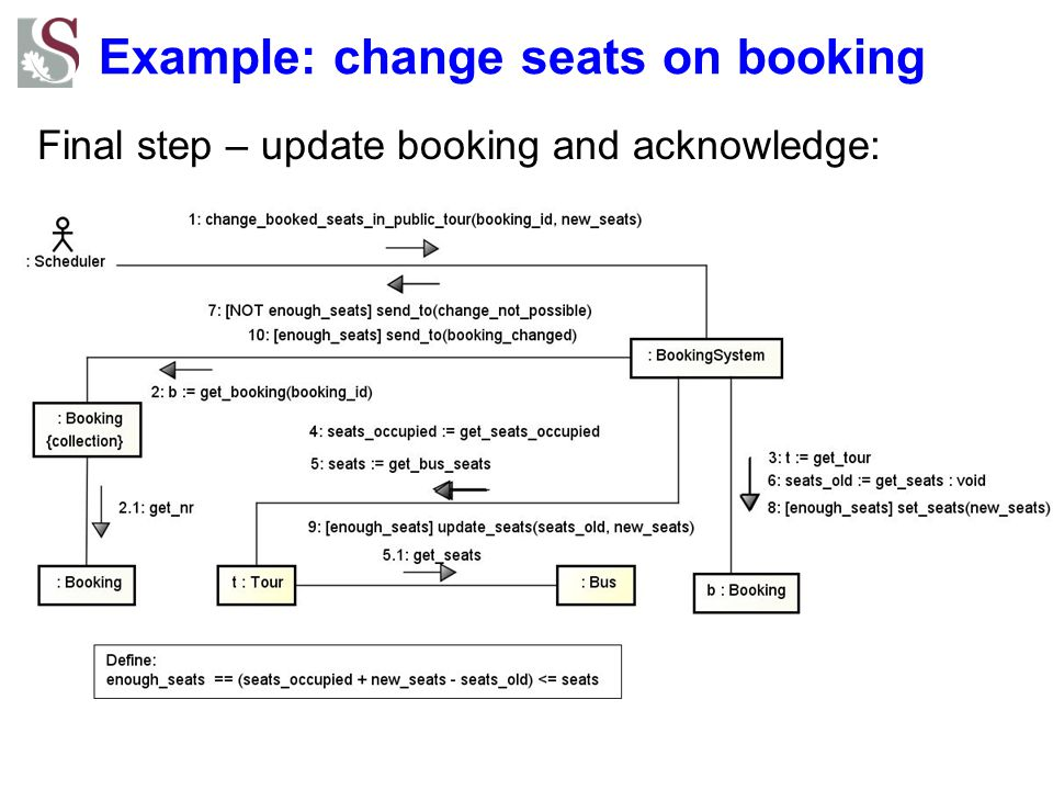 Example: change seats on booking Final step – update booking and acknowledge: