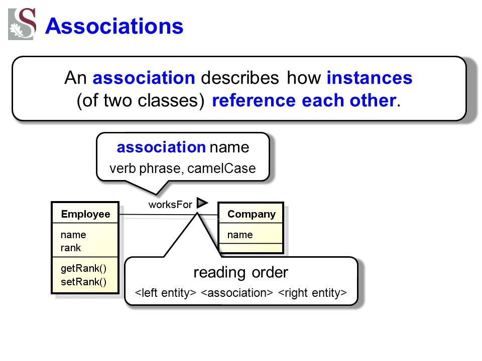 Associations An association describes how instances (of two classes) reference each other. association name verb phrase, camelCase reading order