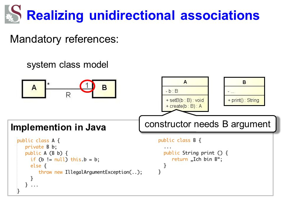 Realizing unidirectional associations Mandatory references: system class model implementation class model Implemention in Java constructor needs B arg