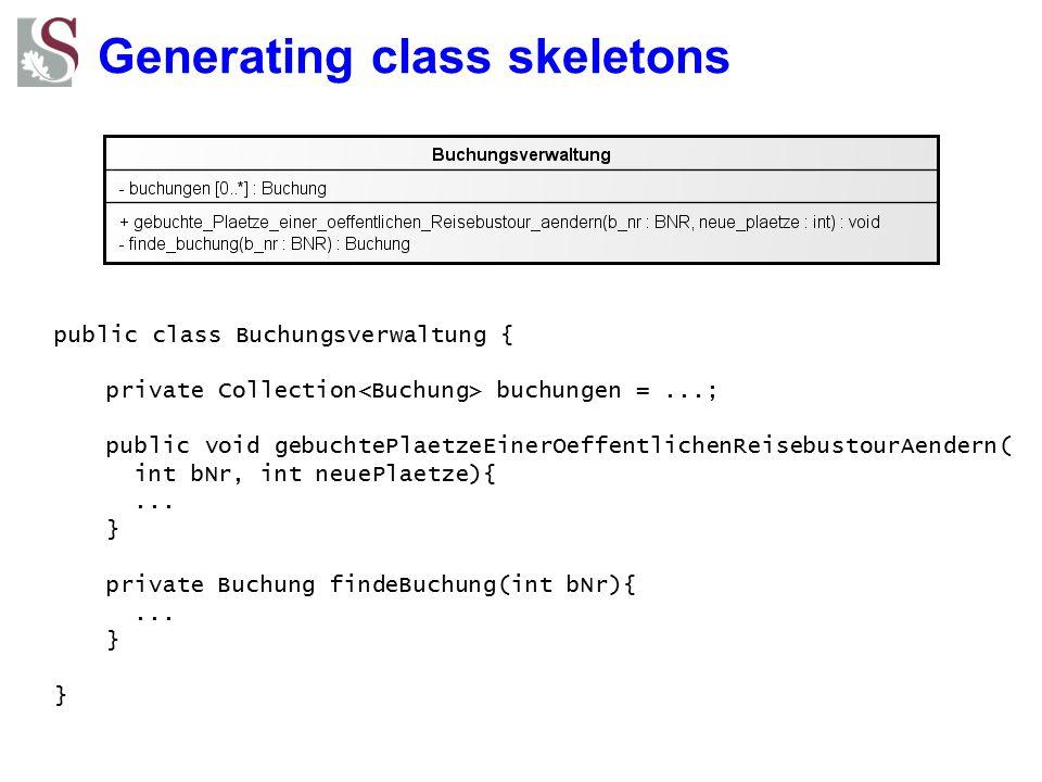 Generating class skeletons public class Buchungsverwaltung { private Collection buchungen =...; public void gebuchtePlaetzeEinerOeffentlichenReisebust