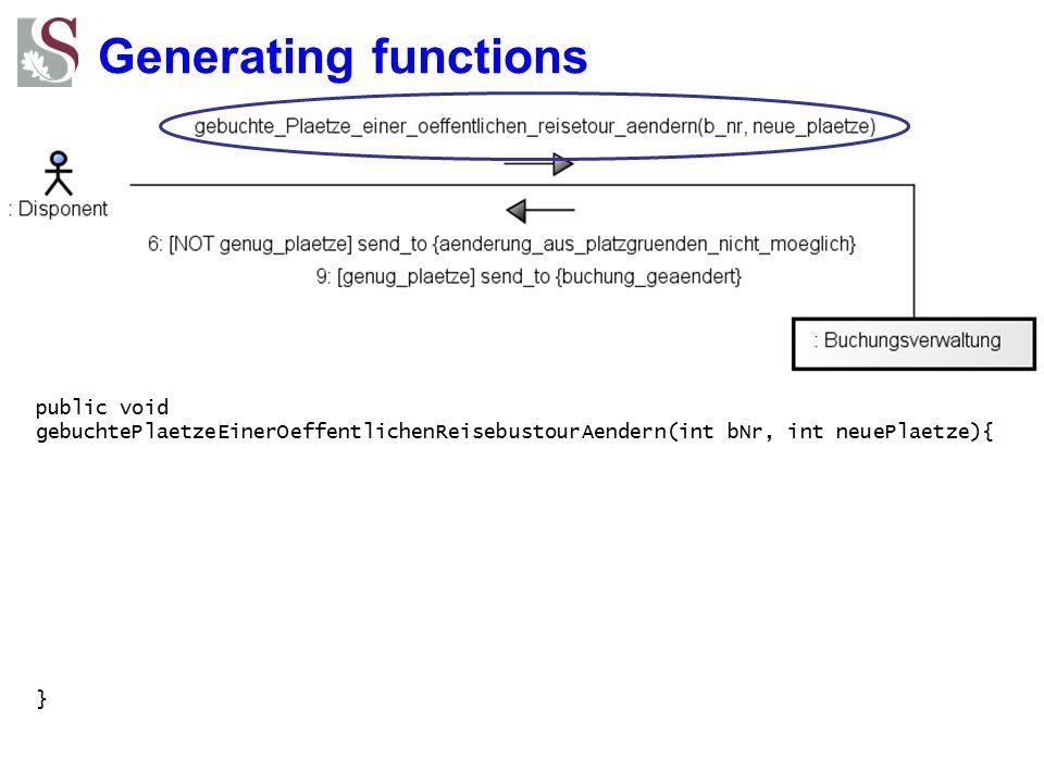 Generating functions public void gebuchtePlaetzeEinerOeffentlichenReisebustourAendern(int bNr, int neuePlaetze){ }