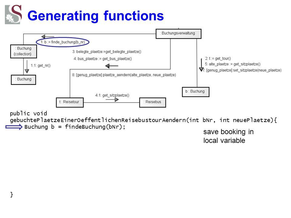 Generating functions public void gebuchtePlaetzeEinerOeffentlichenReisebustourAendern(int bNr, int neuePlaetze){ Buchung b = findeBuchung(bNr); } save