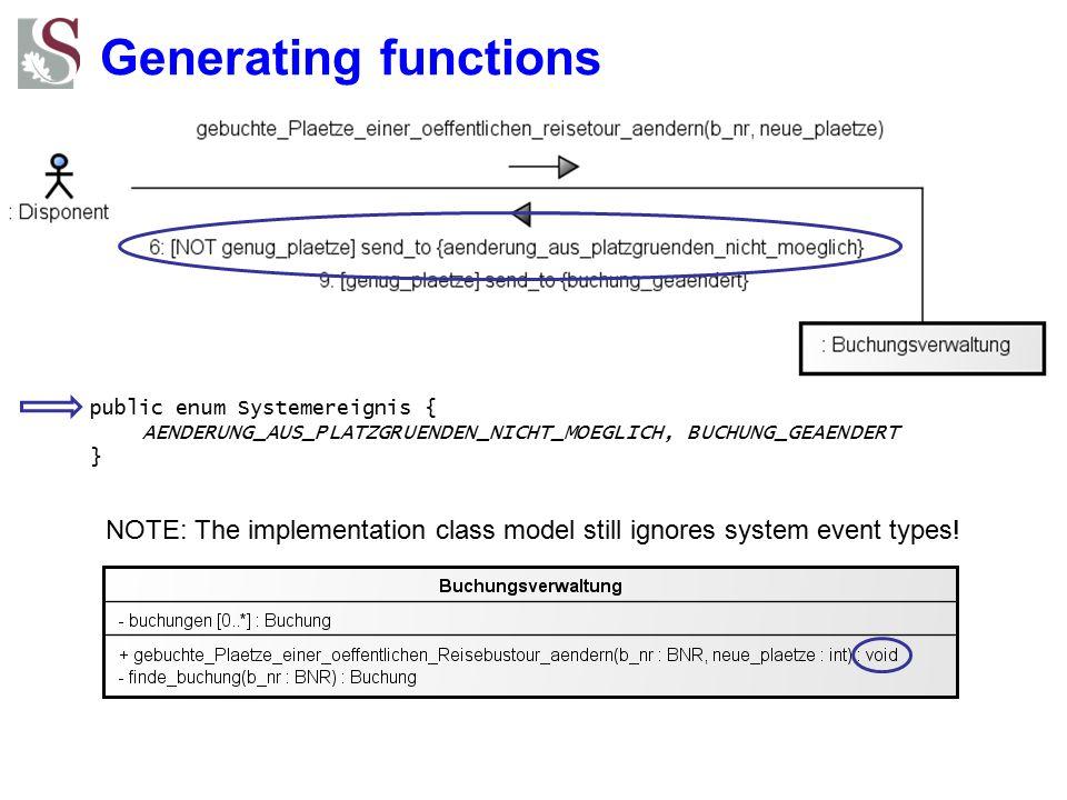 Generating functions public enum Systemereignis { AENDERUNG_AUS_PLATZGRUENDEN_NICHT_MOEGLICH, BUCHUNG_GEAENDERT } NOTE: The implementation class model