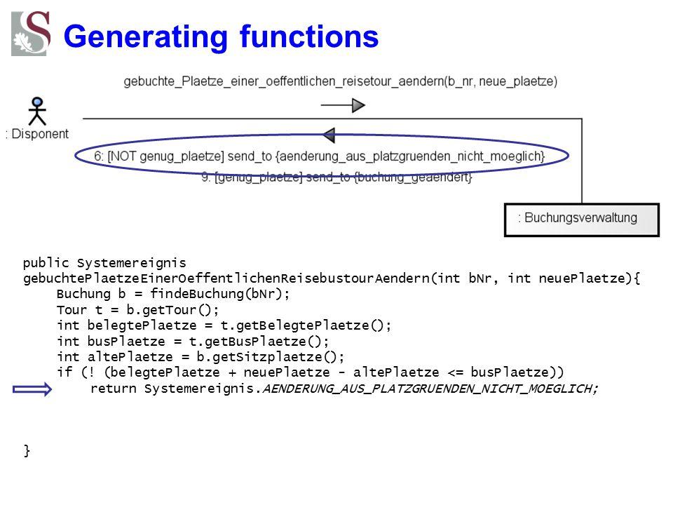 Generating functions public Systemereignis gebuchtePlaetzeEinerOeffentlichenReisebustourAendern(int bNr, int neuePlaetze){ Buchung b = findeBuchung(bN