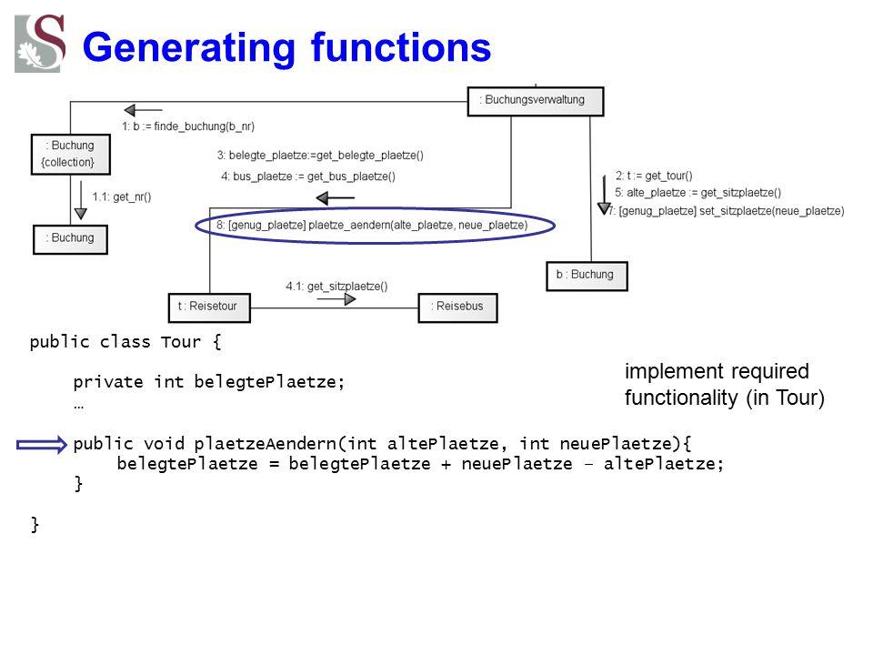 Generating functions public class Tour { private int belegtePlaetze; … public void plaetzeAendern(int altePlaetze, int neuePlaetze){ belegtePlaetze =