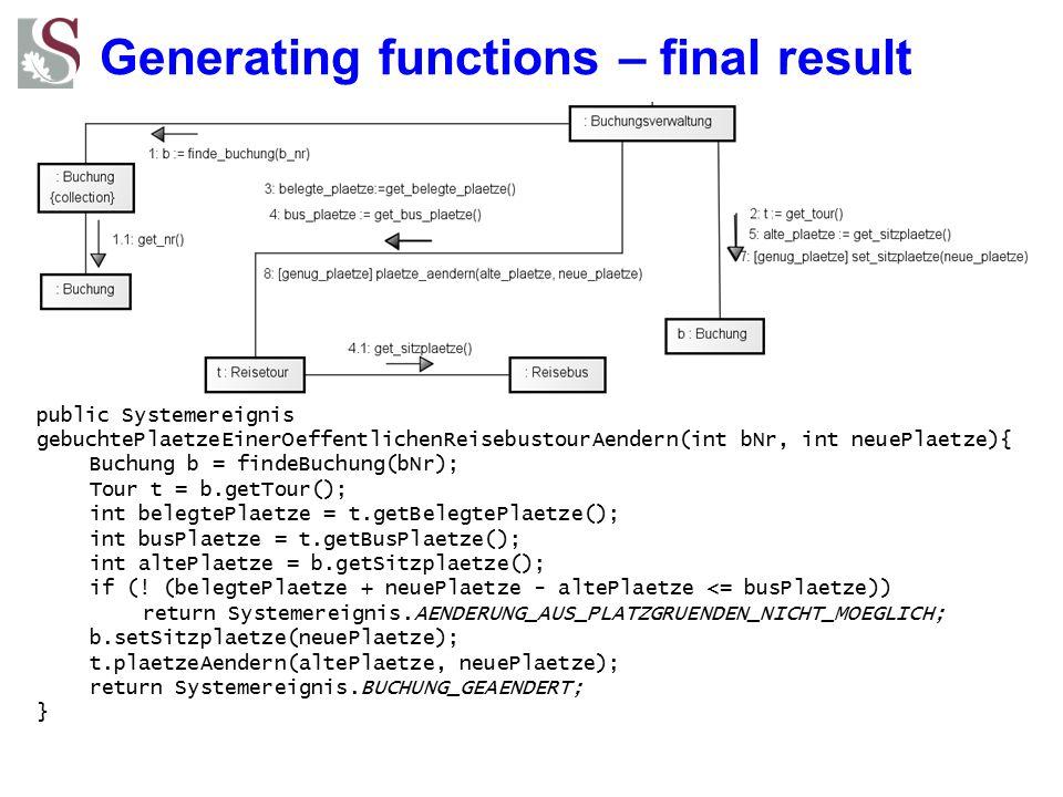 Generating functions – final result public Systemereignis gebuchtePlaetzeEinerOeffentlichenReisebustourAendern(int bNr, int neuePlaetze){ Buchung b =