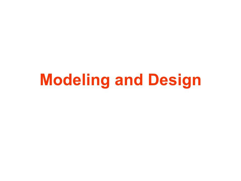 Topics UML class diagrams sequence diagrams communication diagrams design principles software architecture design patterns