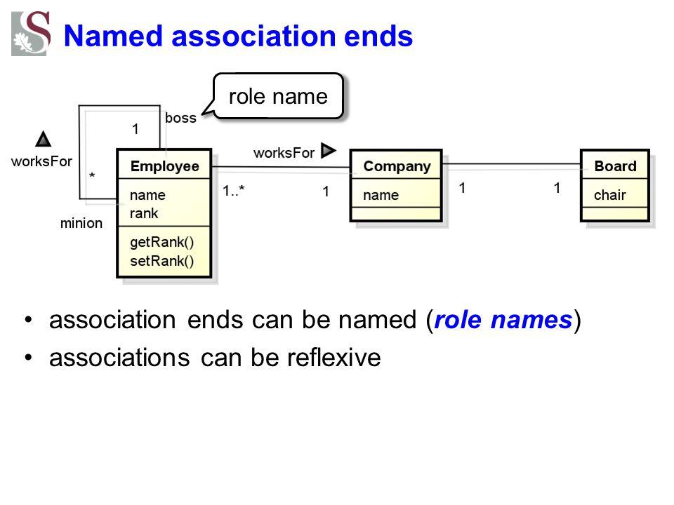 Named association ends association ends can be named (role names) associations can be reflexive role name