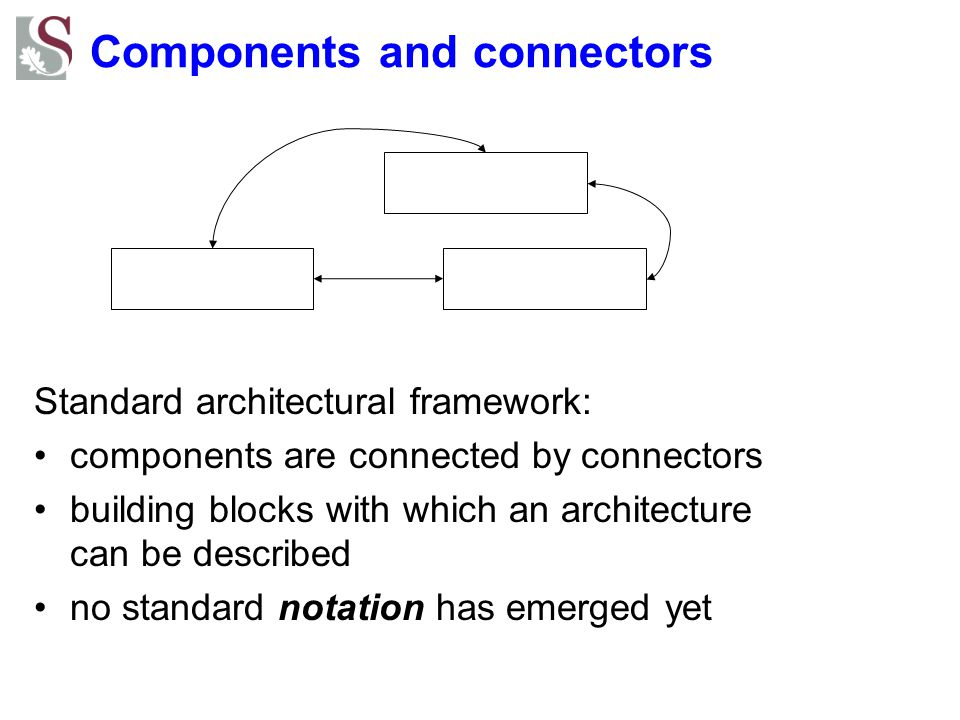 Components and connectors Standard architectural framework: components are connected by connectors building blocks with which an architecture can be d