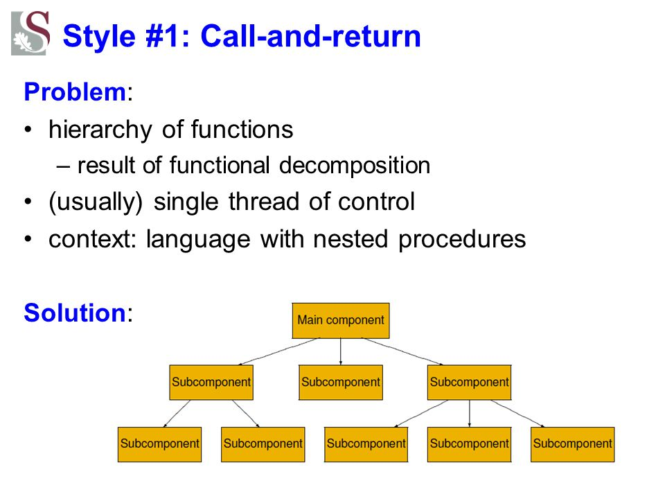 Style #1: Call-and-return Problem: hierarchy of functions –result of functional decomposition (usually) single thread of control context: language wit