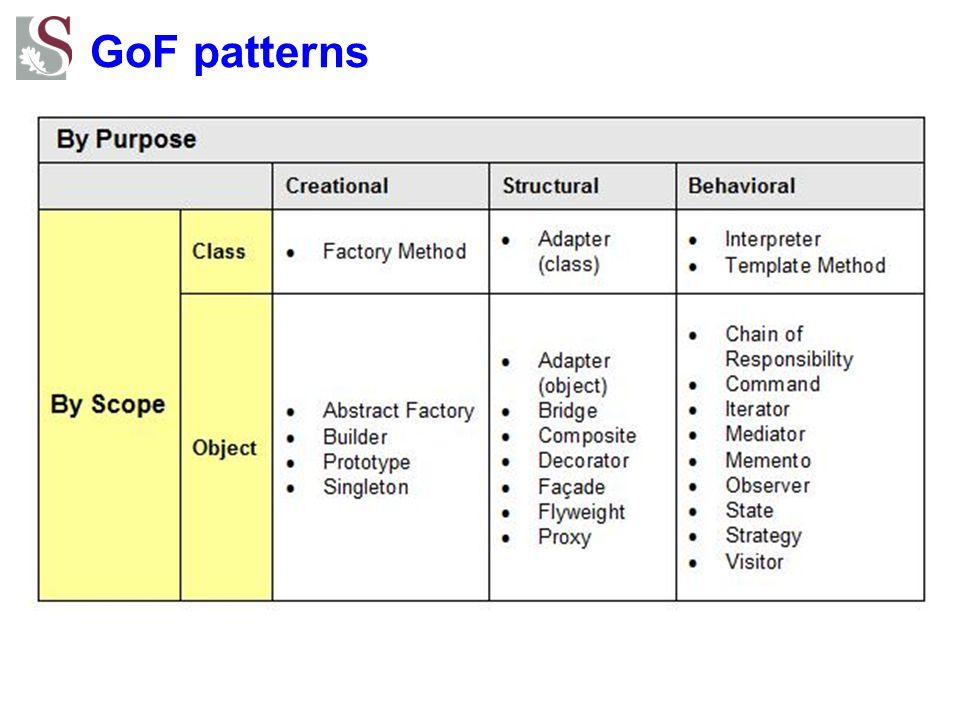 GoF patterns