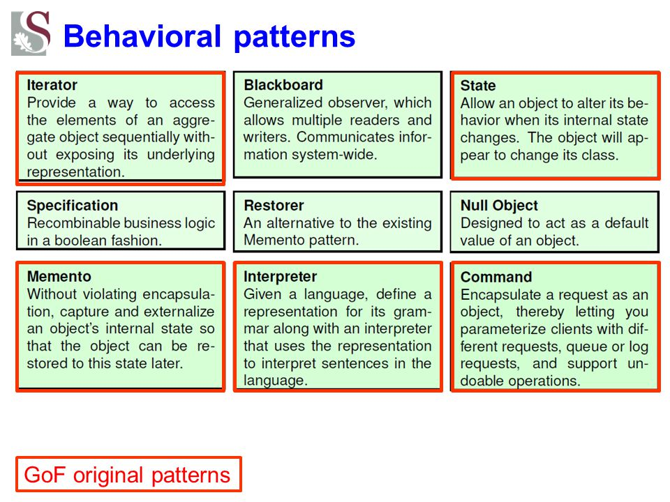 Behavioral patterns GoF original patterns