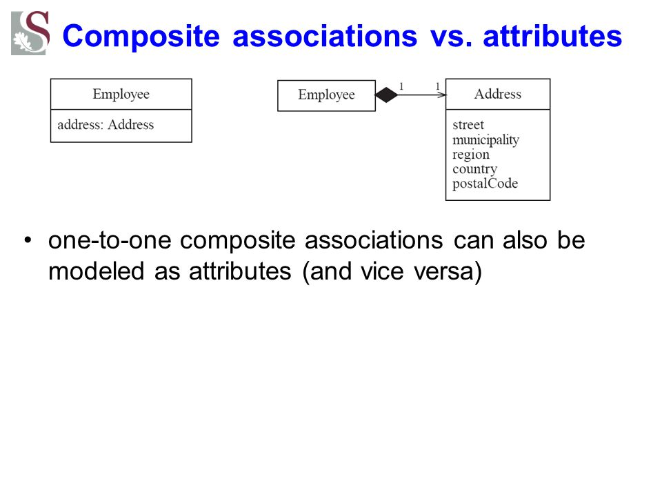 Composite associations vs. attributes one-to-one composite associations can also be modeled as attributes (and vice versa)
