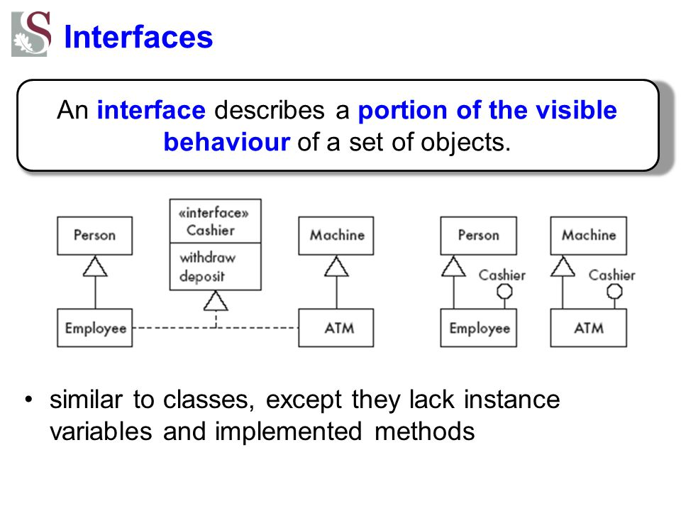 Interfaces similar to classes, except they lack instance variables and implemented methods An interface describes a portion of the visible behaviour o