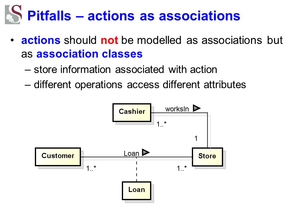 Pitfalls – actions as associations actions should not be modelled as associations but as association classes –store information associated with action