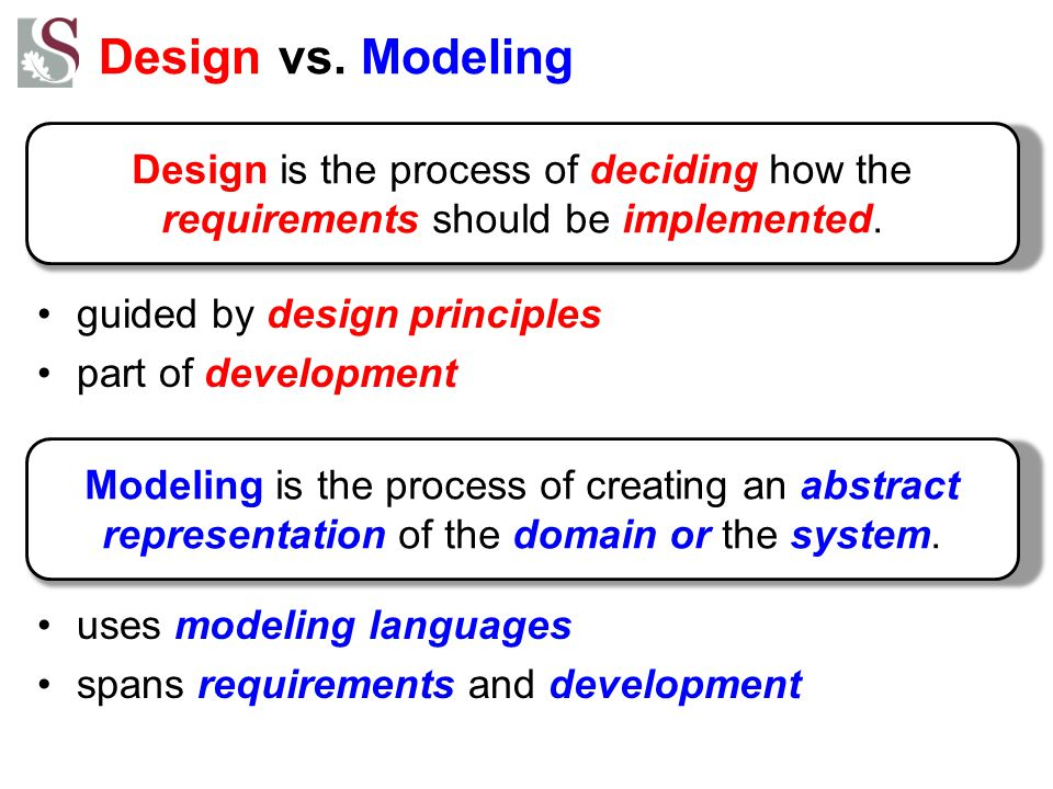 Design vs. Modeling guided by design principles part of development uses modeling languages spans requirements and development Modeling is the process