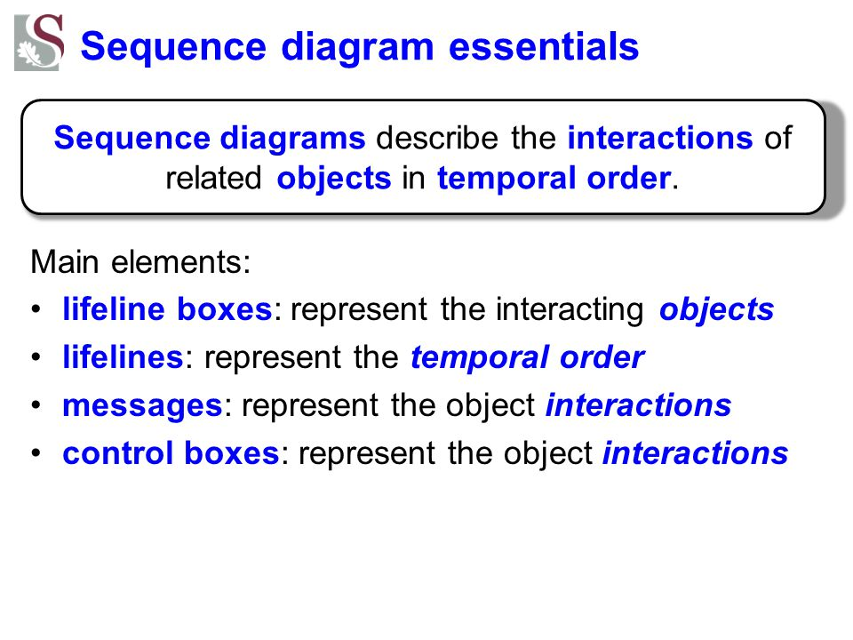 Sequence diagram essentials Main elements: lifeline boxes: represent the interacting objects lifelines: represent the temporal order messages: represe
