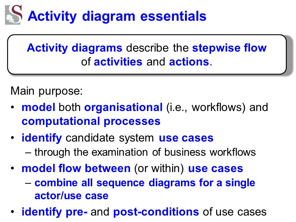 Activity diagram essentials Main purpose: model both organisational (i.e., workflows) and computational processes identify candidate system use cases