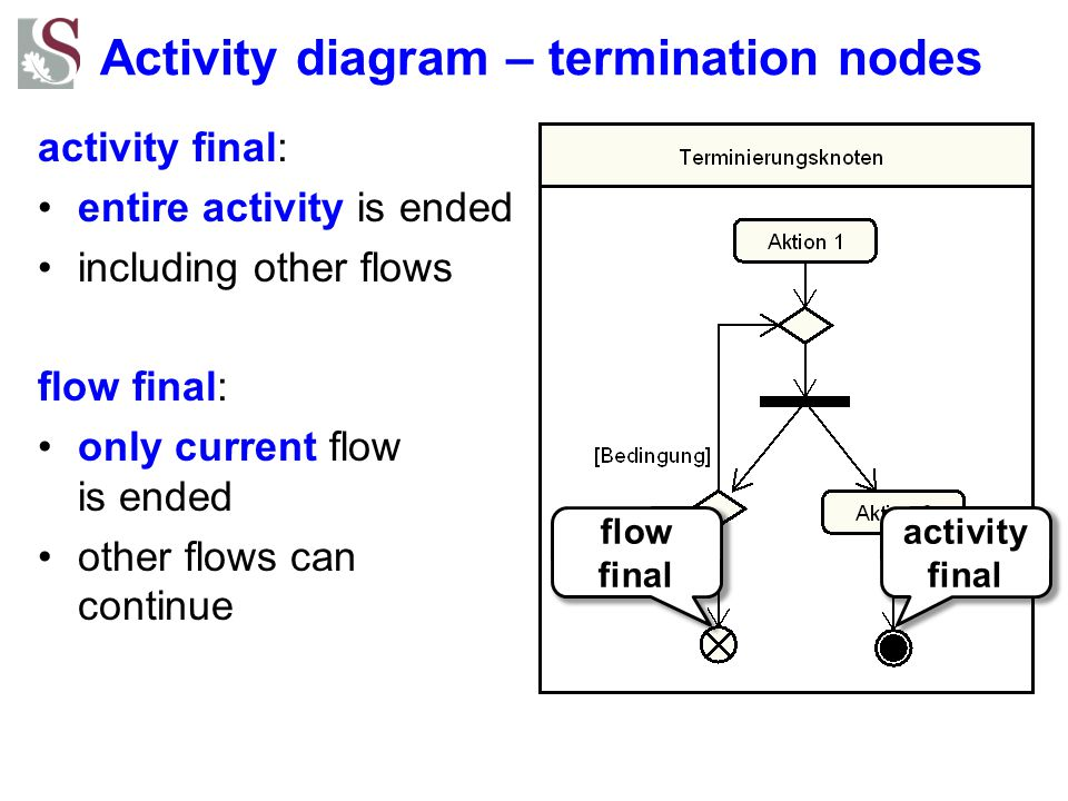 Activity diagram – termination nodes activity final: entire activity is ended including other flows flow final: only current flow is ended other flows