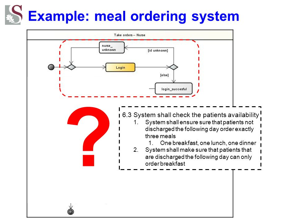 Example: meal ordering system ? 6.3 System shall check the patients availability 1.System shall ensure sure that patients not discharged the following
