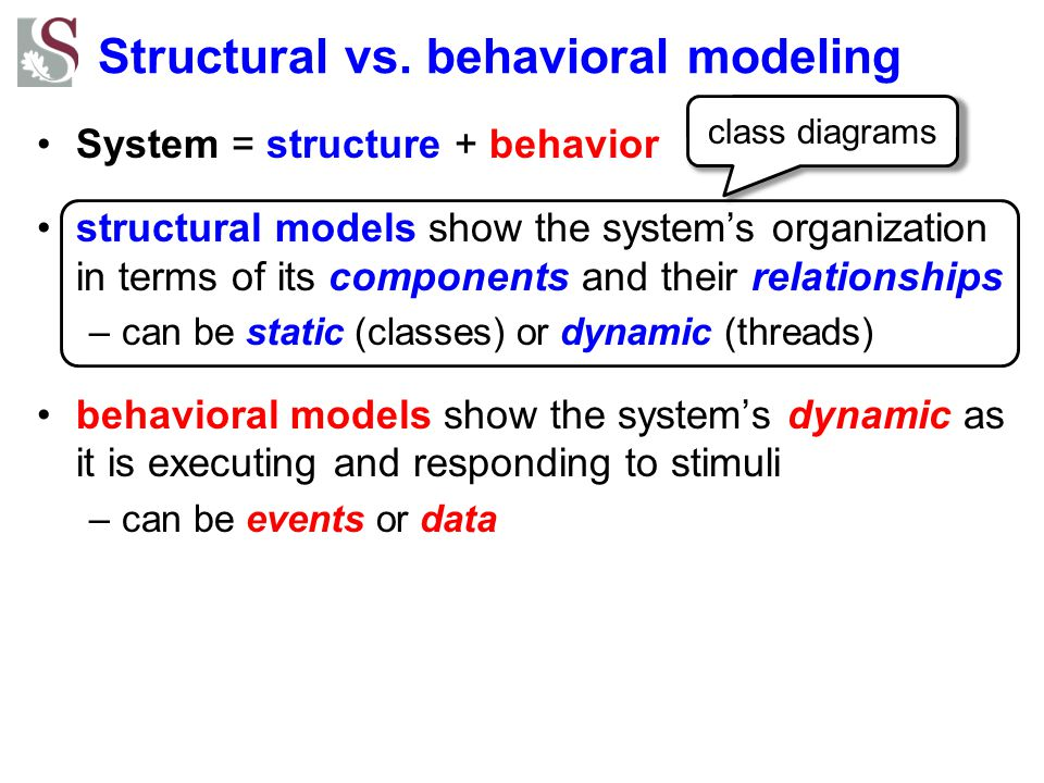 Structural vs. behavioral modeling System = structure + behavior structural models show the system's organization in terms of its components and their