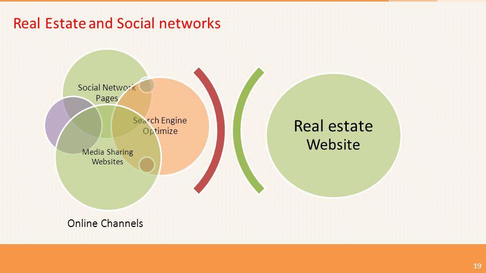 Real estate Website Social Network Pages Search Engine Optimize Media Sharing Websites Online Channels 19 Real Estate and Social networks