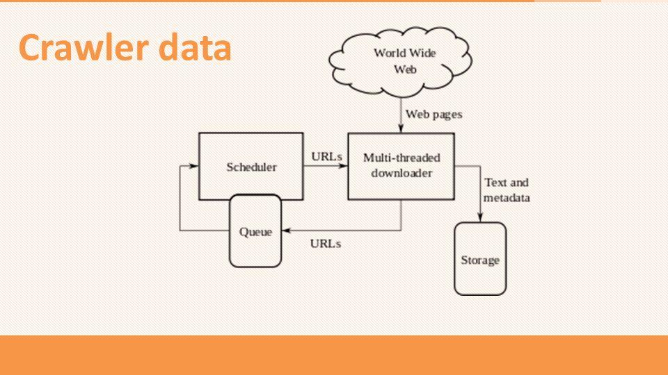 Crawler data